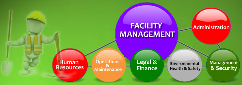 Facilities Management Services : Increasing demand of facilities management company in