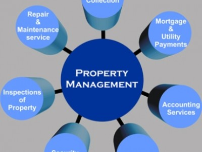 Property Maintainance Management