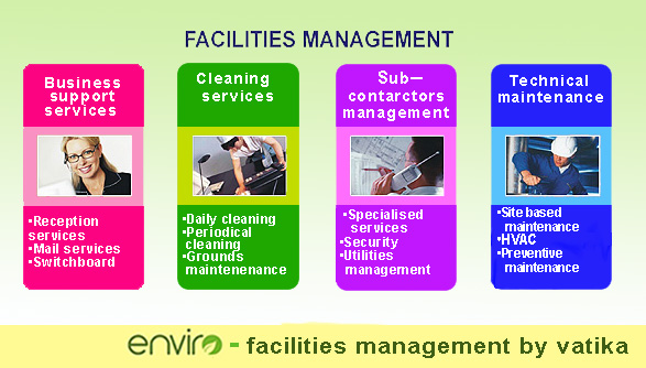 facility management companies
