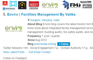Top 10 Facility Management Blogs & Websites in 2020